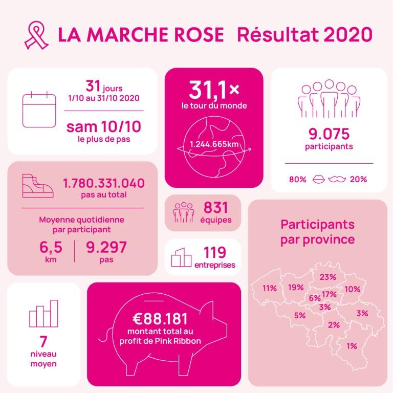infographic-roze-mars-2020-fr.jpg